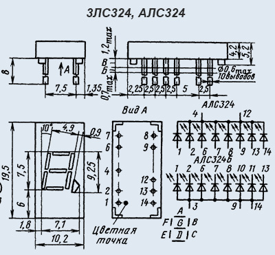 Индикатор 3ЛС324А1