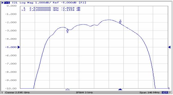 ПАВ фильтр TA1391A от Solit
