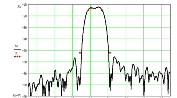 пьезоэлектрический фильтр ФП3П7-507-1 при испытании
