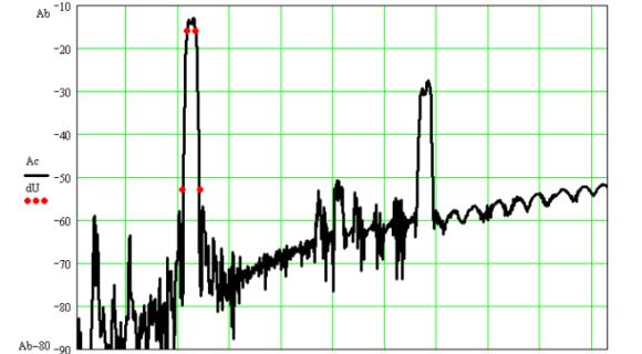 пьезоэлектрический фильтр ФП3П7-507-1 характеристики
