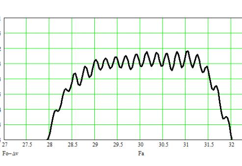 Пьезоэлектрический фильтр ФП3П7-545